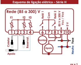 Controlador de Temperatura H108 Color